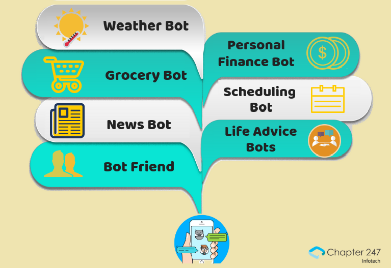 """3-Minute Guide to understand """"What is a Chatbot?"""""""