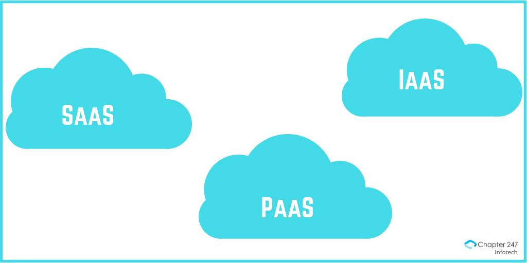 Types of Cloud Computing Services | SaaS- PaaS- IaaS
