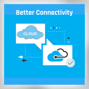 better connectivity- future of cloud computing in retail business