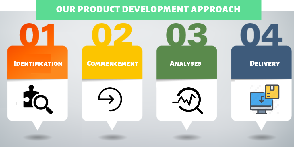 OUR PRODUCT DEVELOPMENT APPROACH