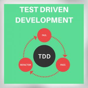 Test Driven Development- Product Development Approach