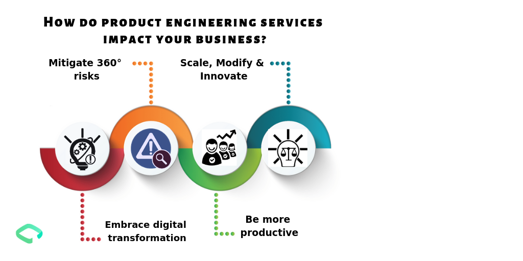 Product Engineering Services guide