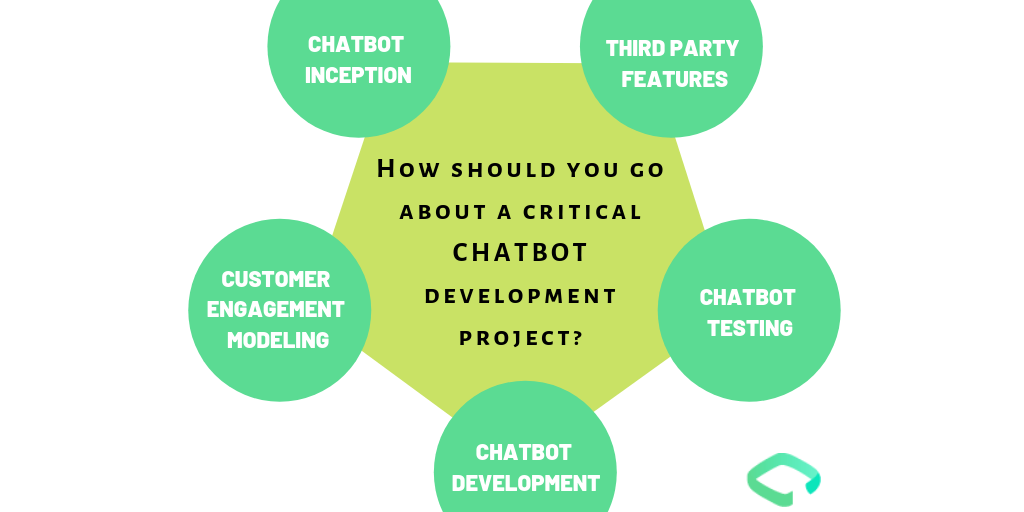 How should you go about a critical CHATBOT development project?