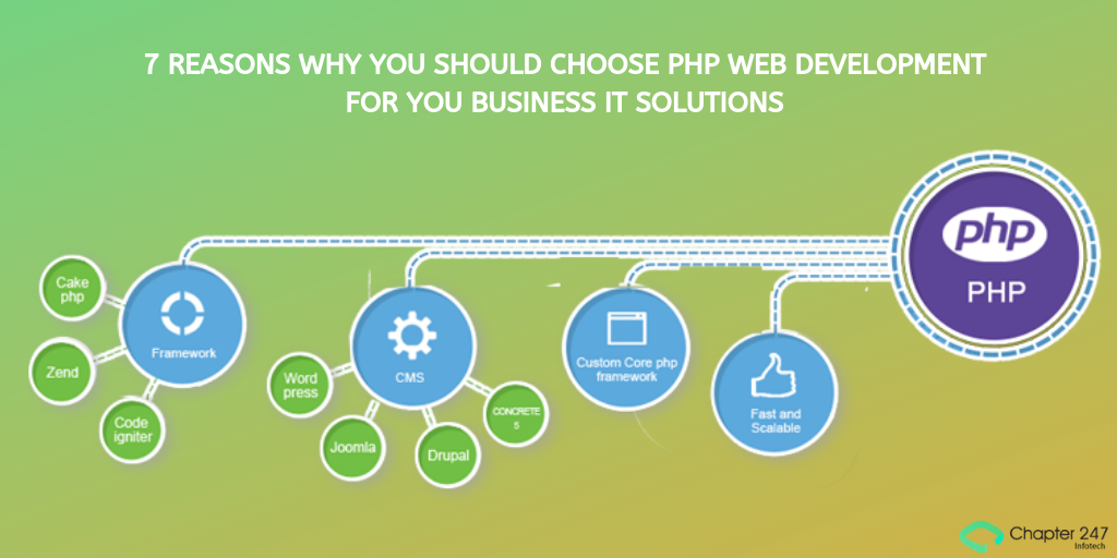 7 Reasons why you should choose PHP Web Development for you business IT...