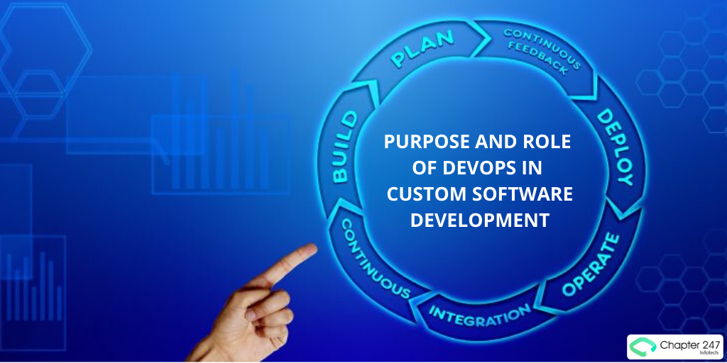 Purpose and Role of DevOps in Custom Software Development